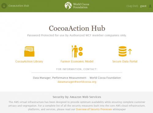 Visit the CocoaAction Hub